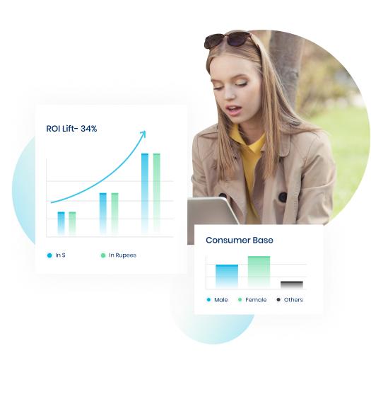 Drive ROI with Actionable Insights